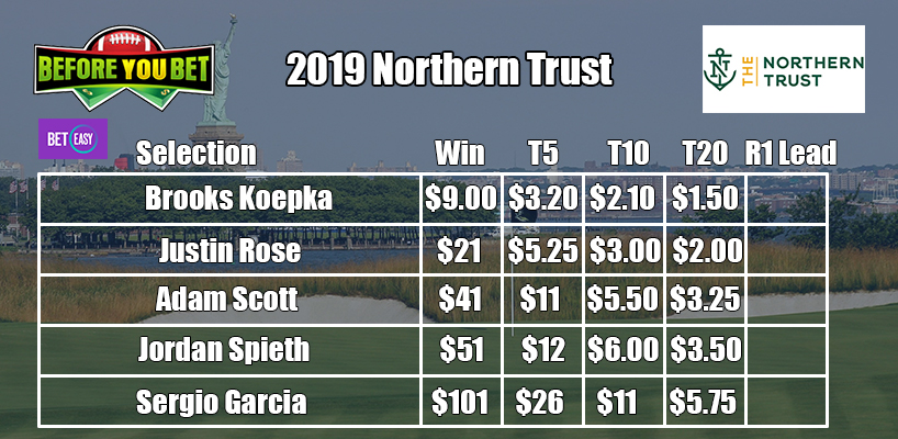 northern trust betting tips