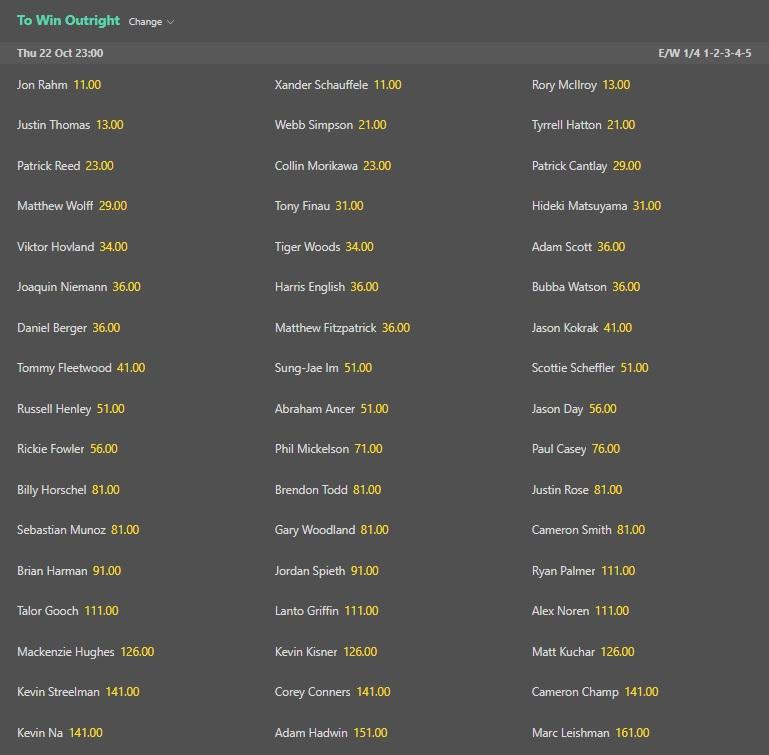 Tour championship 2021 betting tips horse race betting basics