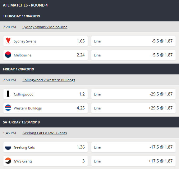 Afl round 4 betting odds binary options magnet results realty