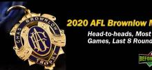 AFL Brownlow Medal: Early Betting Markets
